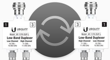 Duplexadores Reversíveis