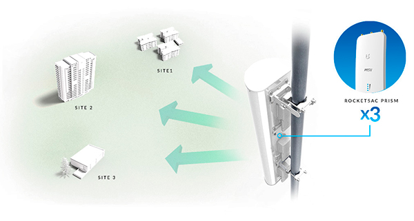 Conecta três rádios Rocket5AC Prism em uma única antena