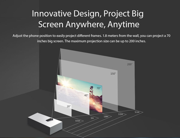 Innovative design, project big screen anywhere, anytime