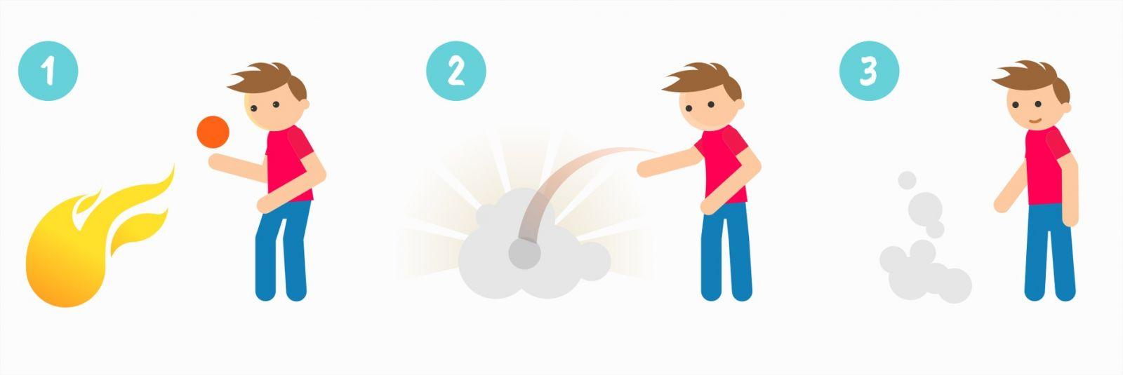 Bola extintora de incêndio - 3 passos