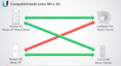 Compatibilidade entre AirMAX M5 e AC