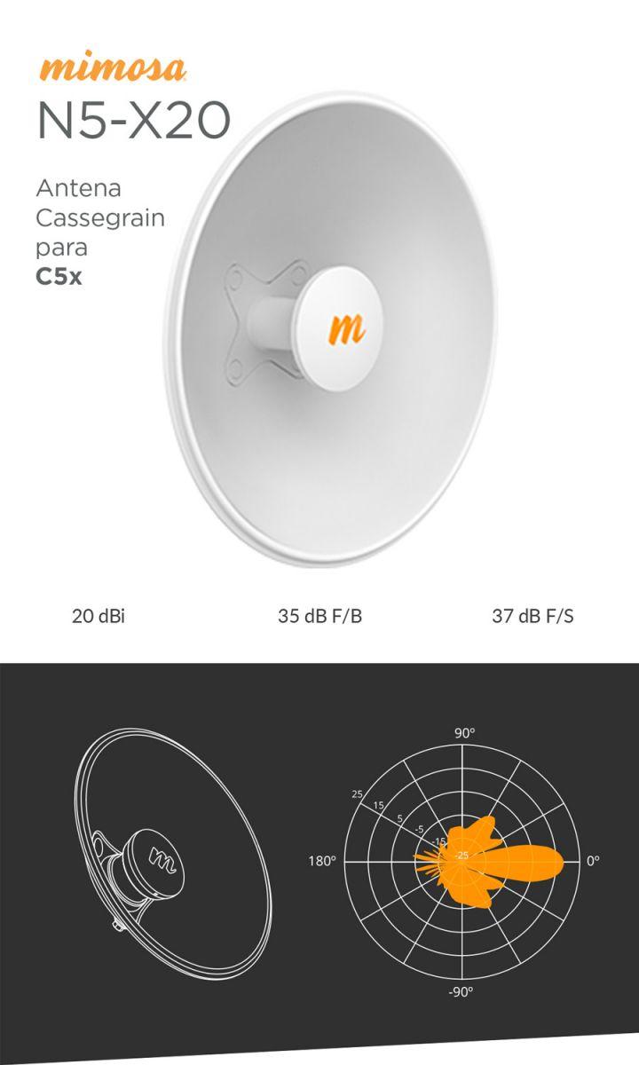 Antena N5-X20 para Mimosa C5x