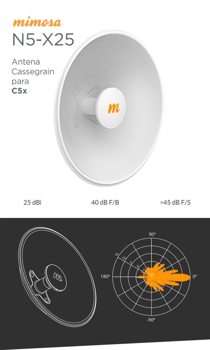 Antena N5-X25 para Mimosa C5x