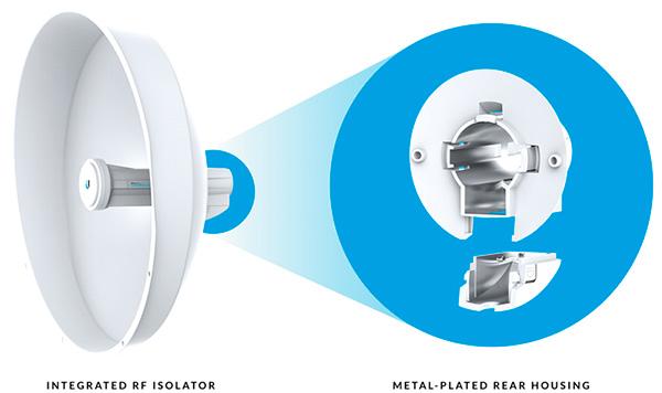 Design Mecânico Inovador