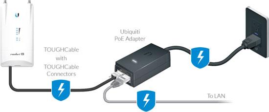 Adaptador PoE Ubiquiti fornece proteção ESD aos seus equipamentos e alimenta-os