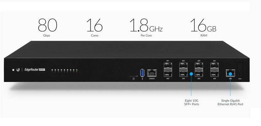 UBNT ER-8-XG 8PORT 10GB SFP+ 1GB RJ45 EDGEROUTER INFINITY